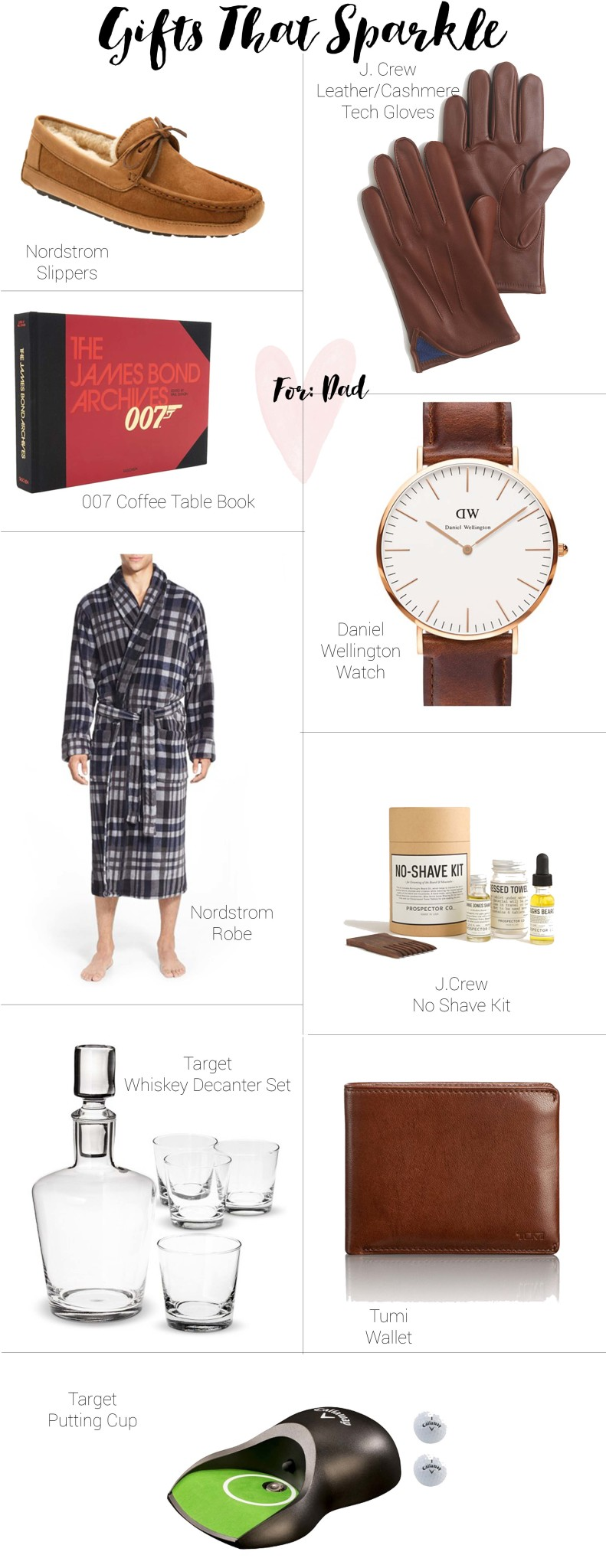 Gift Guide: Gift ideas for dad