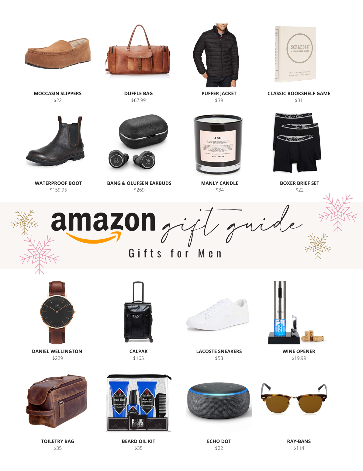 Amazon Gift Guide - Amazon Gifts for Men