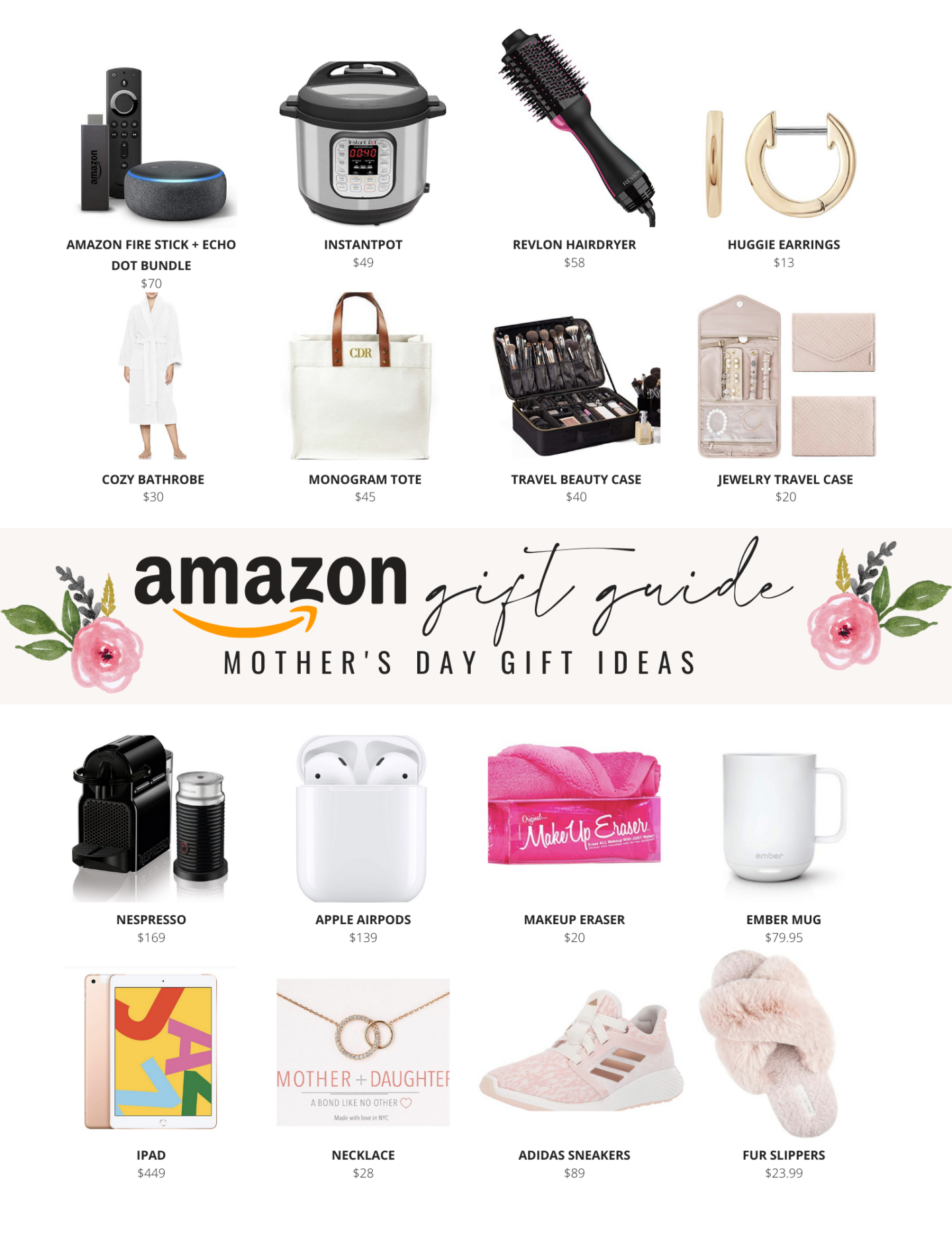 Mother's Day Amazon Gifts